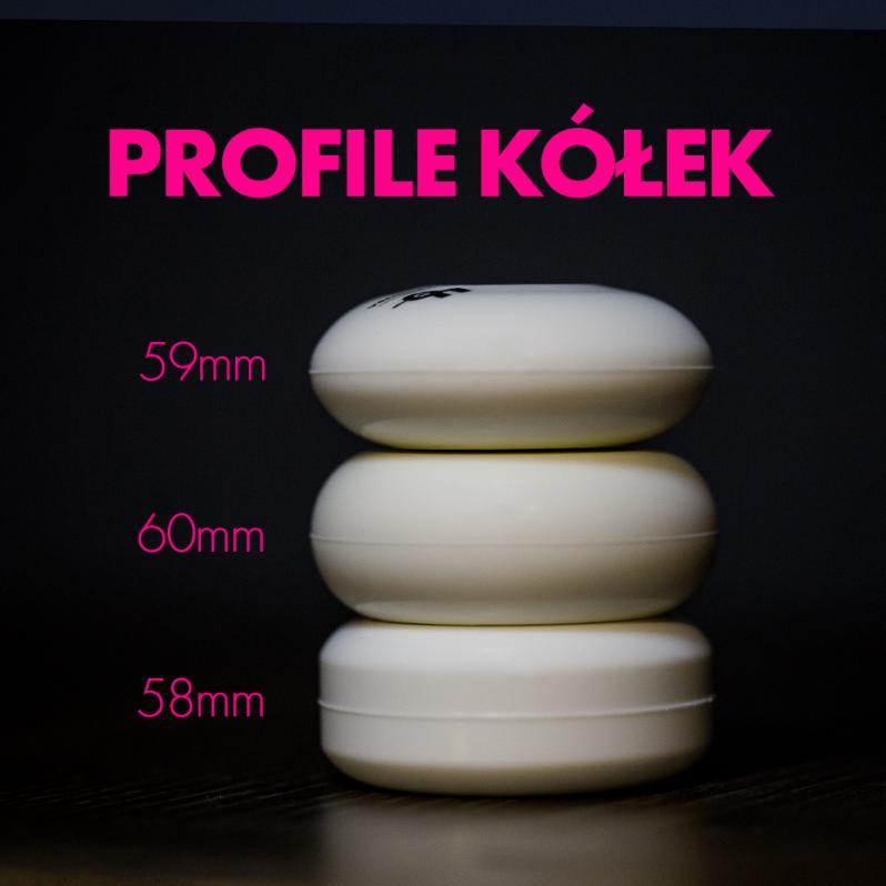 Profile kółek