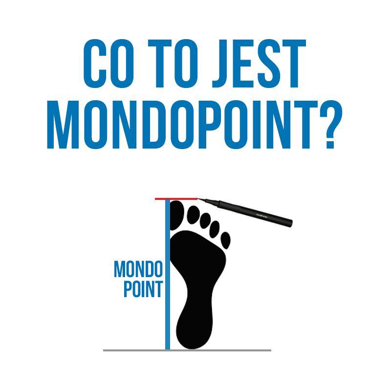 Co to jest MondoPoint i jak się go mierzy?